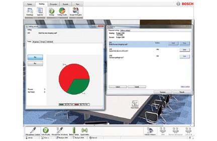 DCN-SWPV 会议软件代表大会表决模块