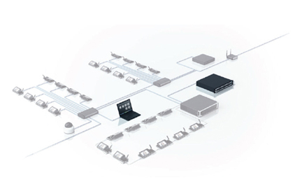 DCN 多媒体网络会议系统服务器软件